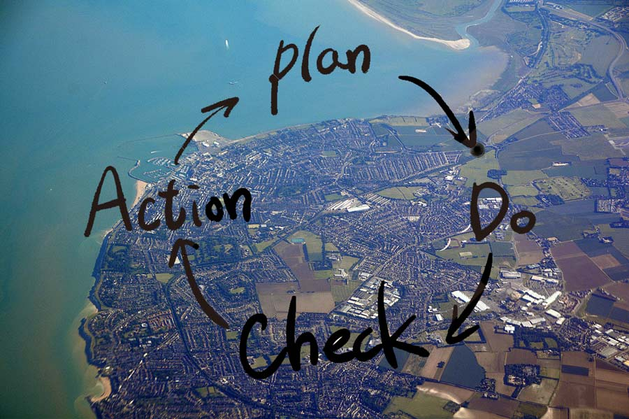 Action Plan Graphic